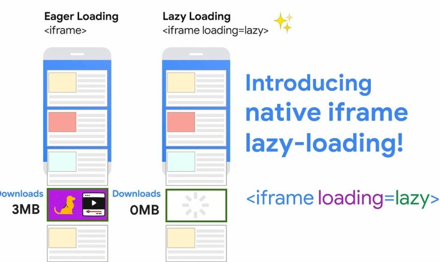 В Google Chrome новая функция: ускорение страниц
