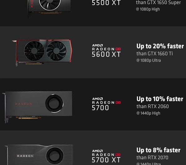 AMD Radeon быстрее, чем NVIDIA GeForce (с доказательствами)