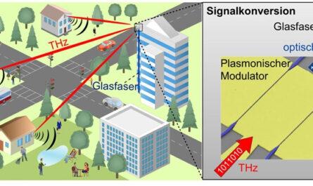 Российская кремниевая фотоника прокладывает путь к сотовой связи 6G