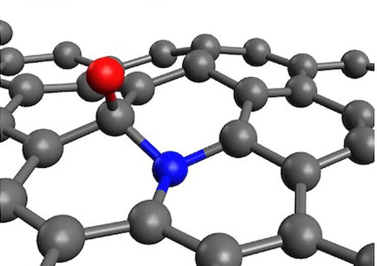 Российские учёные улучшили суперконденсаторы с помощью кислородной плазмы