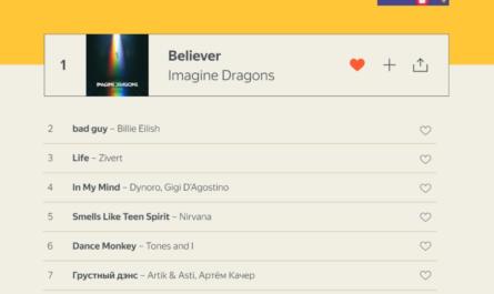 Сервис «Яндекс.Музыка» назвал самые популярные в России треки за последние 10 лет