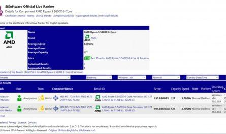 AMD Ryzen 5 5600X сошёлся с Intel Core i5-10600K в бенчмарке