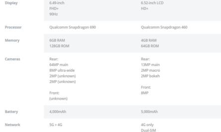 Характеристики OnePlus Nord N10 и N100 раскрыты надёжным источником