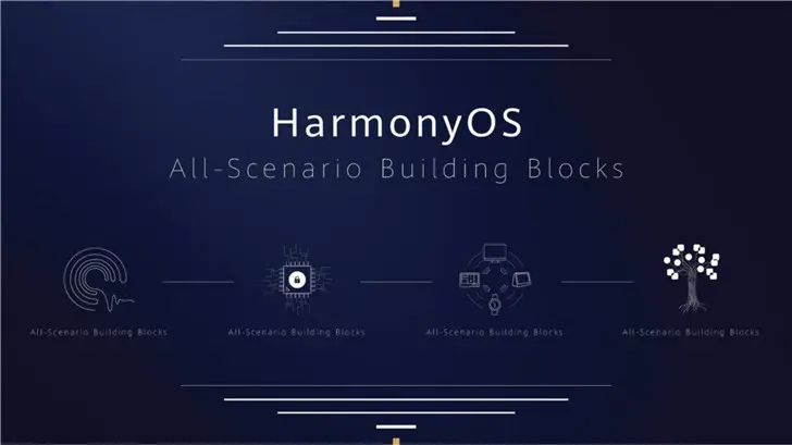 HUAWEI назвала дату адаптации HarmonyOS 2.0 для смартфонов