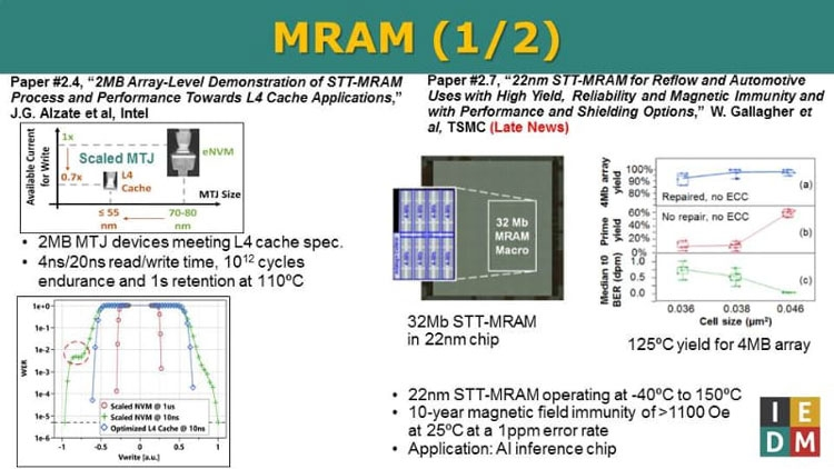 Intel показала STT-MRAM для кеш-памяти L4