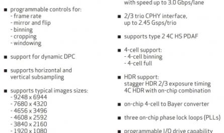 OmniVision представила 64-Мп сенсор для камер с рекордным размером пикселя