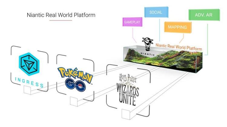 Qualcomm объединяется с разработчиком Pokémon Go для разработки AR-очков