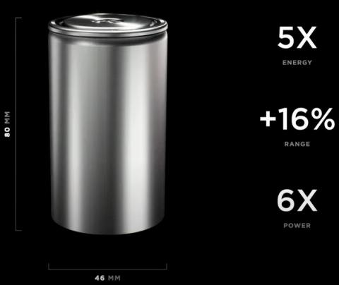 Раскрыты подробности работы новых аккумуляторов Tesla