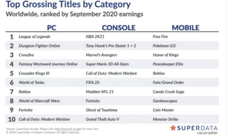 Слава королю! Crusader Kings III показала рекордные продажи среди всех стратегий на PC