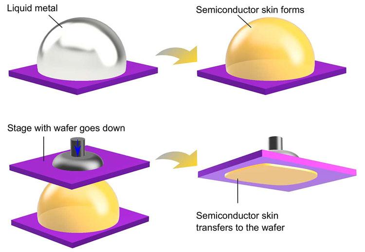 Учёные придумали, как реанимировать закон Мура. Предложена технология производства атомарных транзисторов