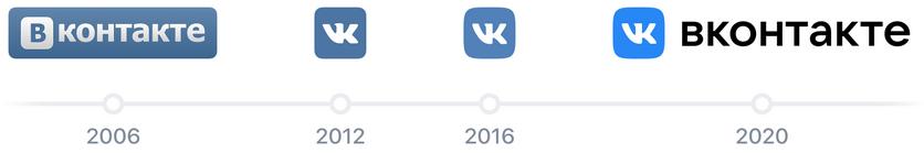 «ВКонтакте» начинает масштабное обновление стиля