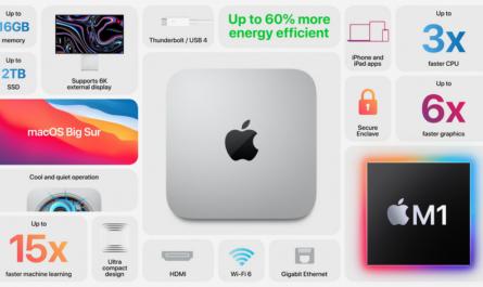 Apple Mac mini — самый дешёвый Mac с чипом M1