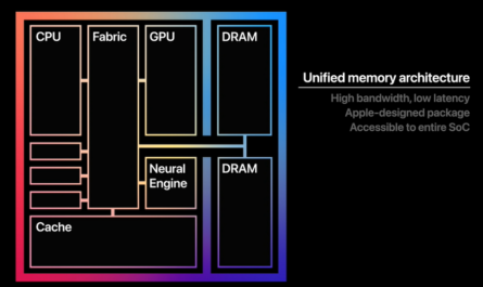 Apple представила самый быстрый процессор для ноутбуков
