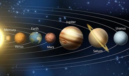 Астрономы назвали точный возраст Солнечной системы