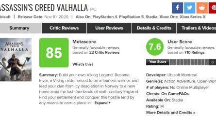 Игроки оценили новую Assassin's Creed положительно. Впервые со времён Black Flag