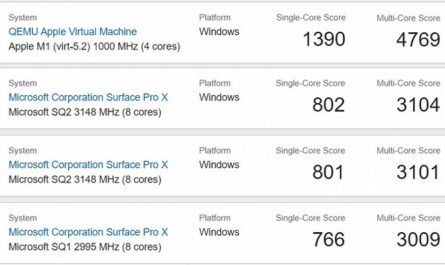 Новый MacBook Air протестировали под управлением Windows 10