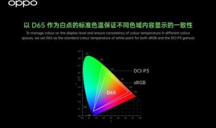 OPPO раскрыла подробности о дисплее и камере флагманского смартфона Find X3