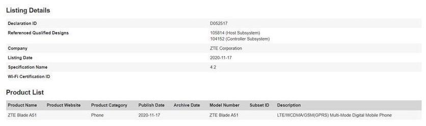 Опубликованы характеристики и первые фото бюджетного ZTE Blade A51