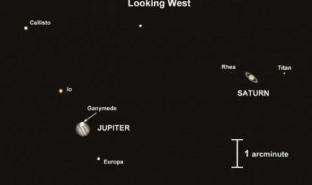 В декабре земляне смогут увидеть уникальное астрономическое событие