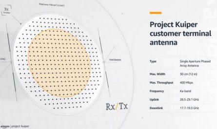 Amazon рассказала о своём аналоге спутникового интернета Илона Маска