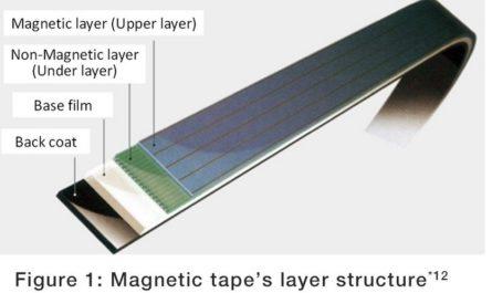 IBM и Fujifilm создали магнитную ленту ёмкостью полпетабайта