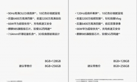 Инсайдер назвал все характеристики HUAWEI nova 8 и nova 8 Pro
