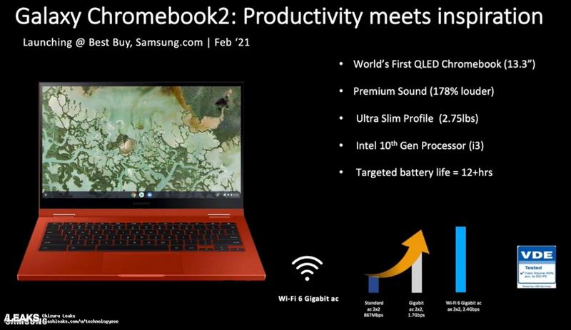 QLED-экран и Intel Core. Названы технические характеристики Samsung Galaxy Chromebook 2