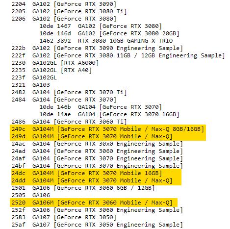 Раскрыты подробности о мобильных видеокартах NVIDIA GeForce RTX 30-й серии