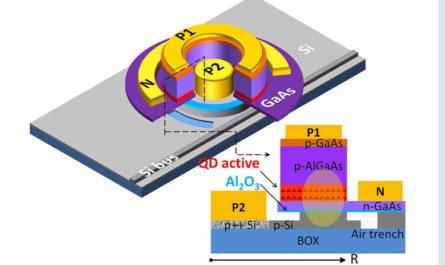 Шаг к созданию фотонного мозга: учёные HP случайно изобрели мемристорный лазер