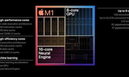 Слух: новые CPU и GPU от Apple будут мощнее всех конкурентов