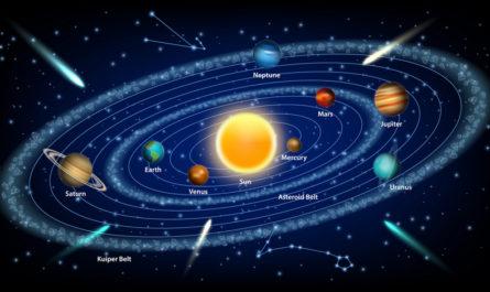 В Солнечной системе найдена «супермагистраль» для быстрых межпланетных полётов