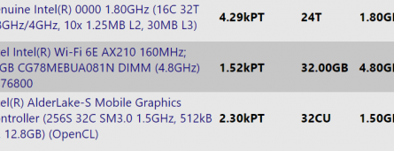 16 ядер и поддержка DDR5. Названы характеристики процессоров Intel 12-го поколения