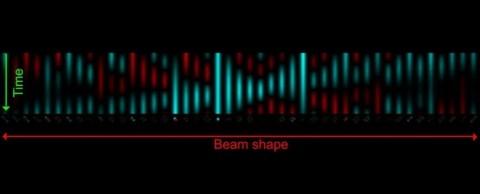 Физики впервые вернули электромагнитную волну во времени