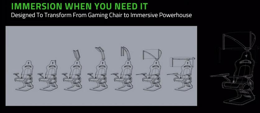 Razer продемонстрировала геймерское кресло с выдвижным гибким дисплеем