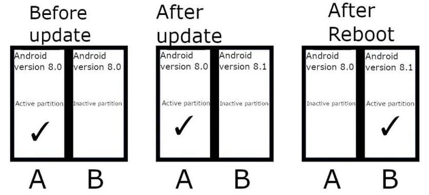 Владельцы Xiaomi Mi11 получили удобную незаявленную функцию