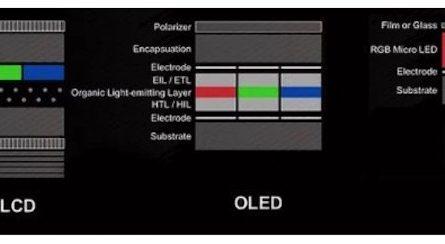 Apple разрабатывает micro OLED-дисплеи нового поколения совместно с TSMC