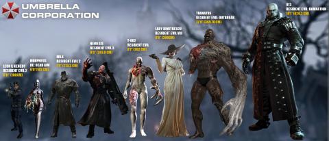 Фанат Resident Evil сравнил самых высоких существ в серии. Леди Димитреску заняла лишь третье место