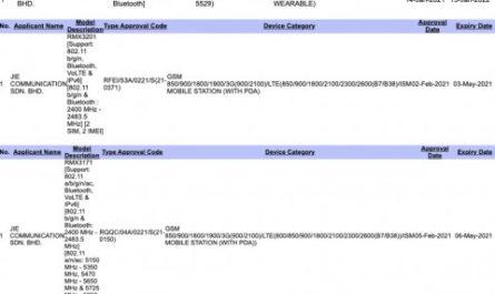 Инсайды #2272: realme Narzo 30 и Buds Air 2, Xiaomi Mi11 Lite, POCO X3 Pro