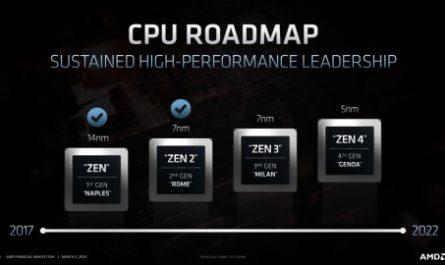 Инсайды #2274: AMD Zen 4, защищённые смартфоны Motorola, OPPO Find X3 Pro