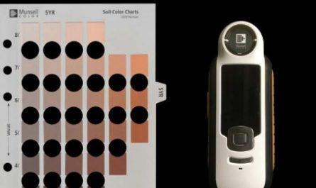Инструмент для определения цвета уступил глазу в точности