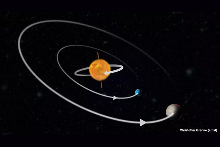 Нашлась планетная система, где центральная звезда и планеты вращаются в разные стороны