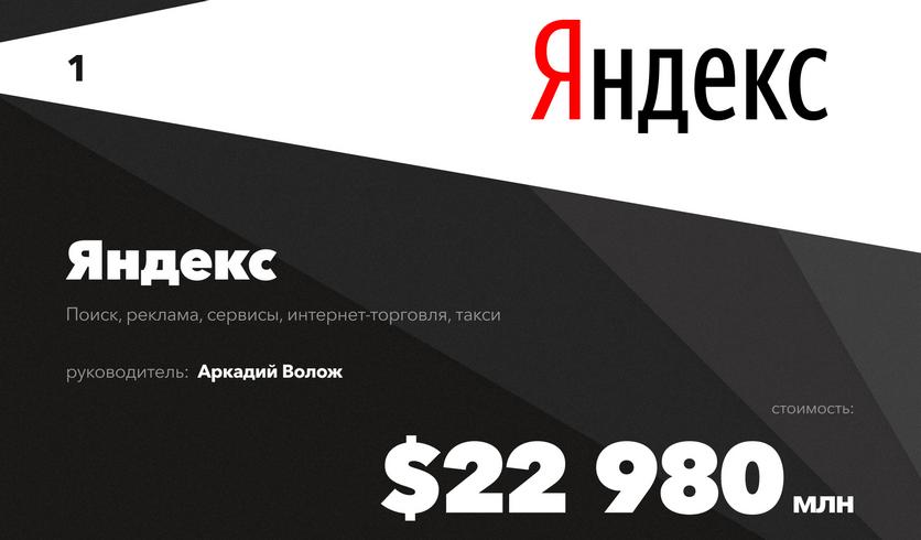 Названы самые дорогие компании рунета
