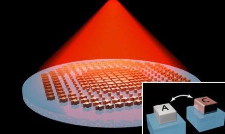 Новая металинза позволит избавиться от больших объективов