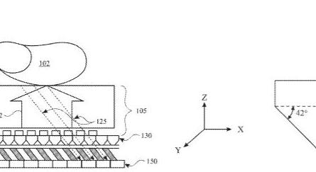 Apple разработала сверхточный подэкранный сканер Touch ID