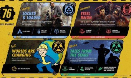 Bethesda раскрыла планы по развитию Fallout 76 на 2021 год