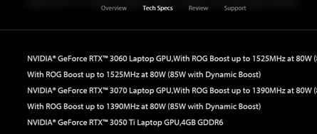 Характеристики новой бюджетной NVIDIA RTX 30 рассекречены ASUS