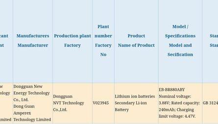 Инсайды #2296: Samsung Galaxy Watch 4, iMac на Apple Silicon, Xiaomi Mi Mix Fold