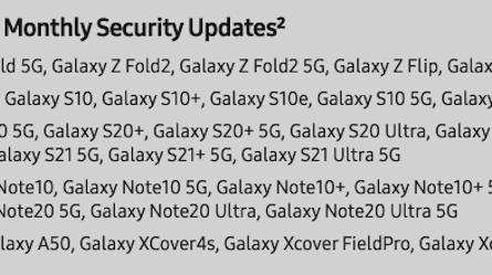 Расширенная поддержка Samsung оказалась ограниченной