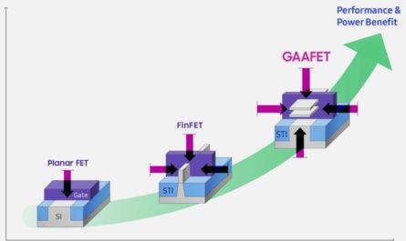 Samsung успешно создала 3-нм чип на совершенно новых транзисторах: быстрее, экономичнее, плотнее
