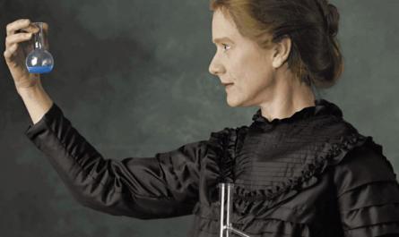 Тест: что изобрели женщины?